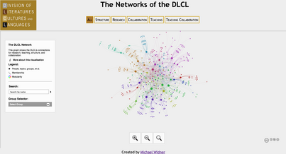 Visualizing Networks of Faculty
