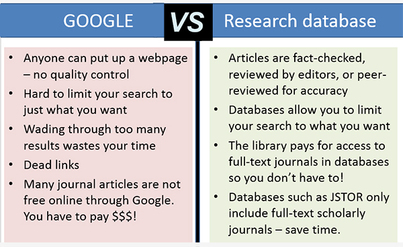 Google Search engine vs Dartmouth Library Search