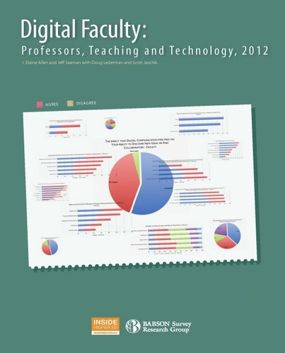 Digital Faculty: Professors, Teaching and Technology, 2012