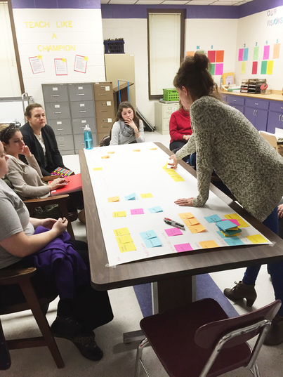 VIF's Process Lab: Synthesizing and applying feedback