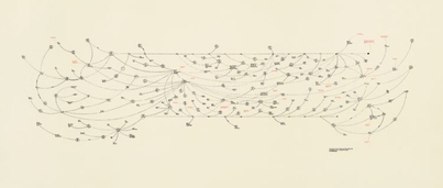 Hand drawn network map of Nugen Hand Ltd Bank associations by Mark Lombardi 1991