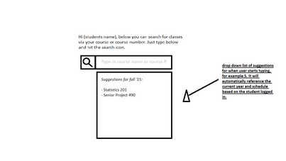 UML diagram and mock GUI for search function