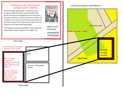 Cartography of the Counterfactual: Lo-Fi mockup of Sweeney Todd map
