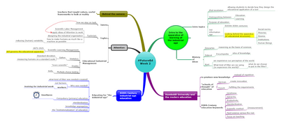 FutureEd MOOC Week 2 Mind Map by Vahid Masrour