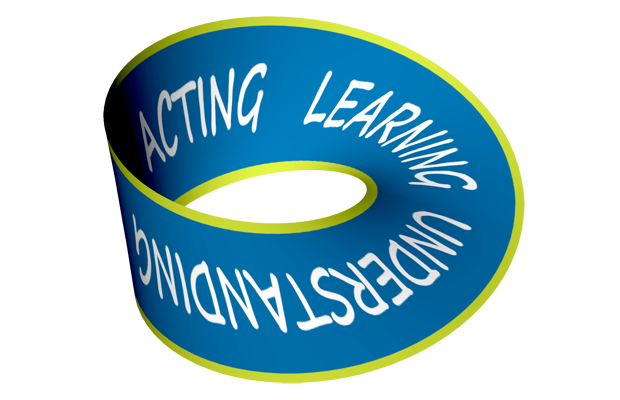 Acting - Learning - Understanding (reflecting, collaborating, conversing, doing)
