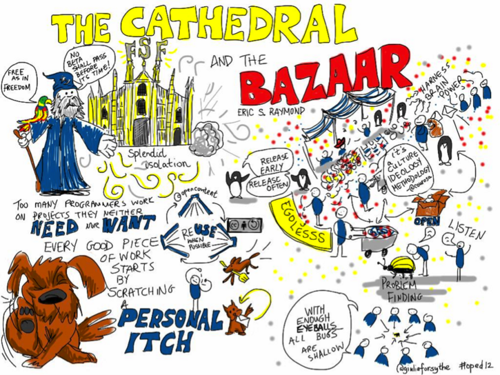 Chapter Two: From Open Programming to Open Learning: The Cathedral, the Bazaar, and the Open Classroom