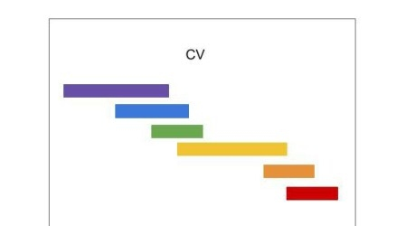 Gantt Charts, or What Academics Can Learn from Project Managers, Part I