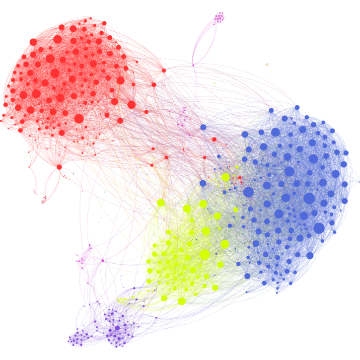 Network as a Graph