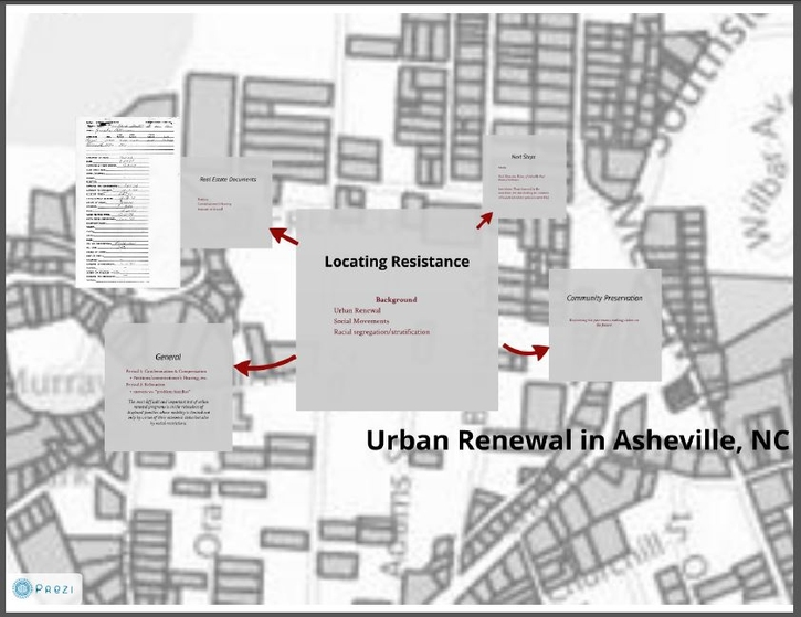 Locating Resistance to Urban Renewal in Asheville, NC Final Blog Post