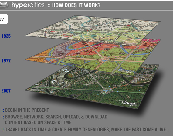 Launched: HyperCities Los Angeles Research Collection