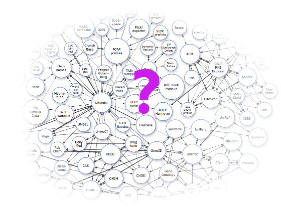 Part One: Linked Data for Individual Use, An Introduction