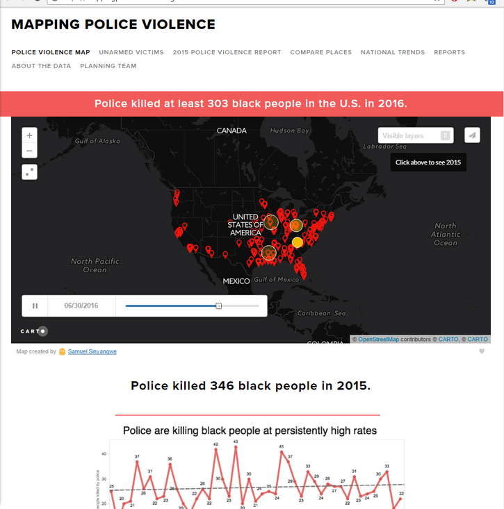 Innovating the Debate on Police Violence