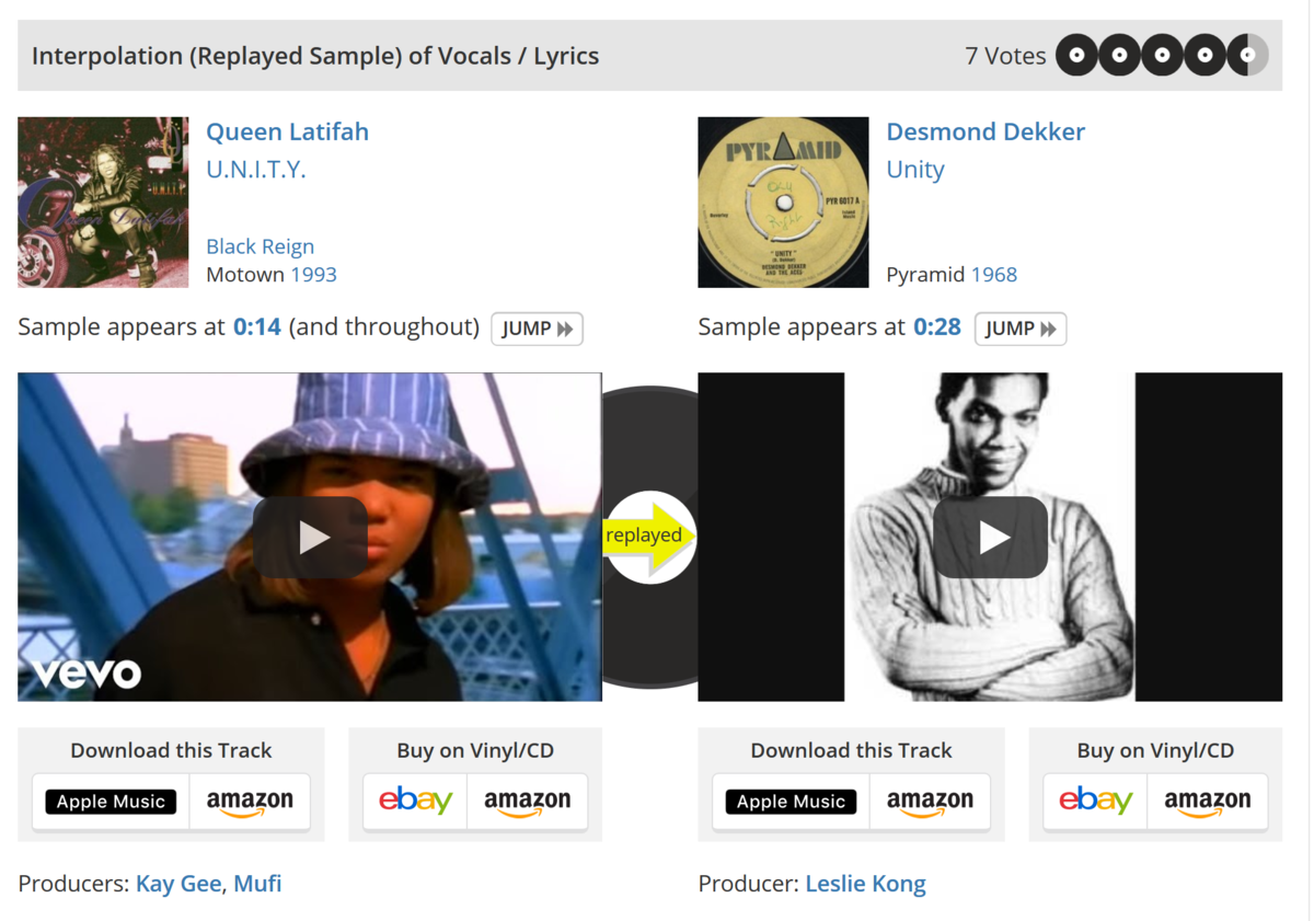 "a screenshot from the whosampled.com entry for Queen Latifah's song ""U.N.I.T.Y."""
