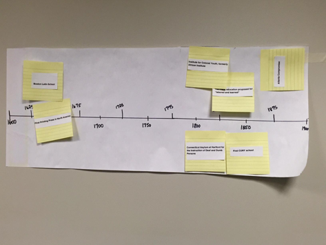 A paper timeline with various sticky notes posted on it.