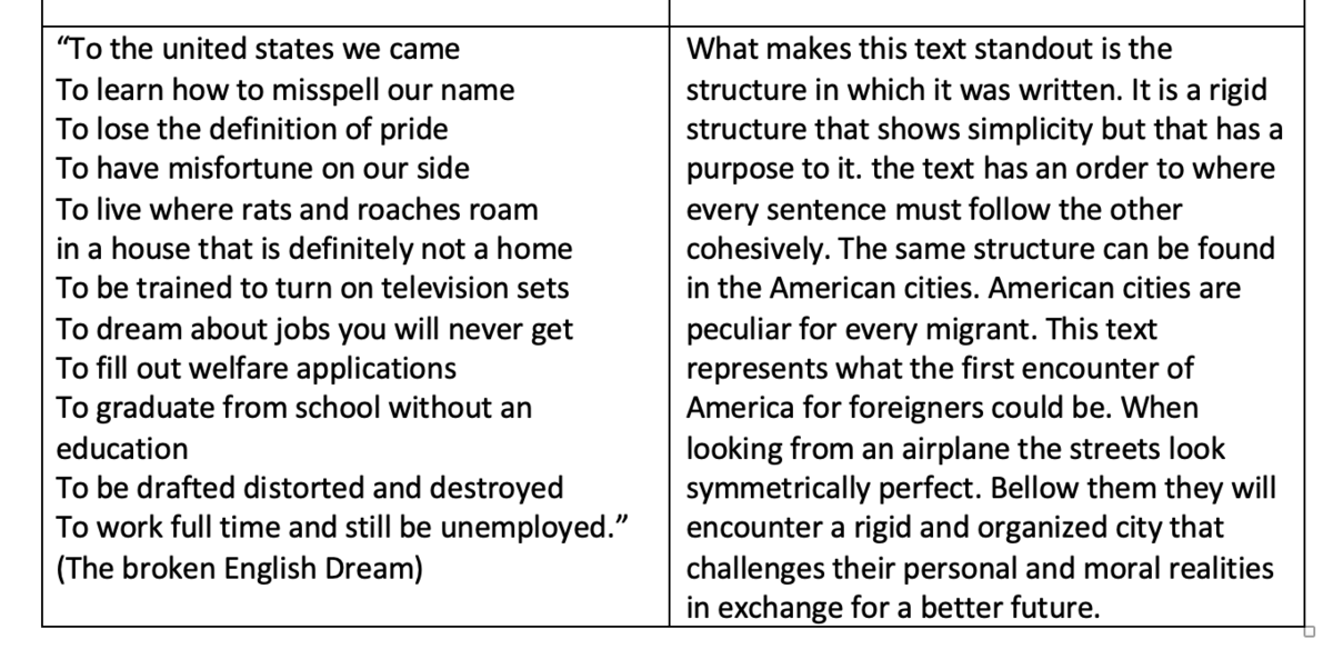 "an example of a single ""breadth entry"" response to ""Broken English Dream"" by Pedro Pietri. This entry illustrates how a student is elaborating on something striking about the form of the poem and connecting it to their own experience as a migrant to the U.S."