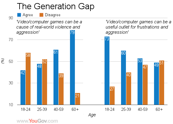 generation gap causes and consequences A new generation gap some thoughts on the consequences of early ict first contact: 104018/jicte2005040102: one possible consequence of information and.