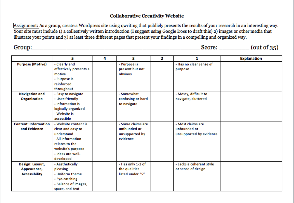 collaborative work skills rubric for group Collaborative work skills: rubric for group work name of group member evaluated individual reflective essay at the foundation of our group for the tutorial presentation there were four members myself, jonathon kir, gerald loh and qais.